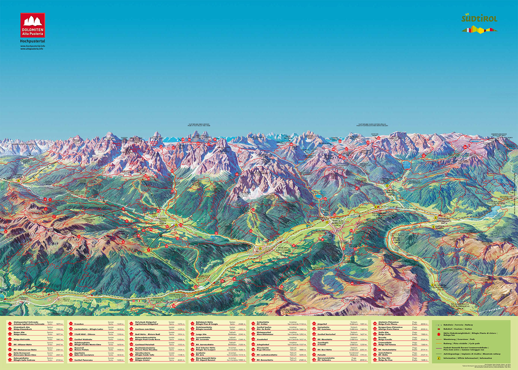 Carta panoramica estate